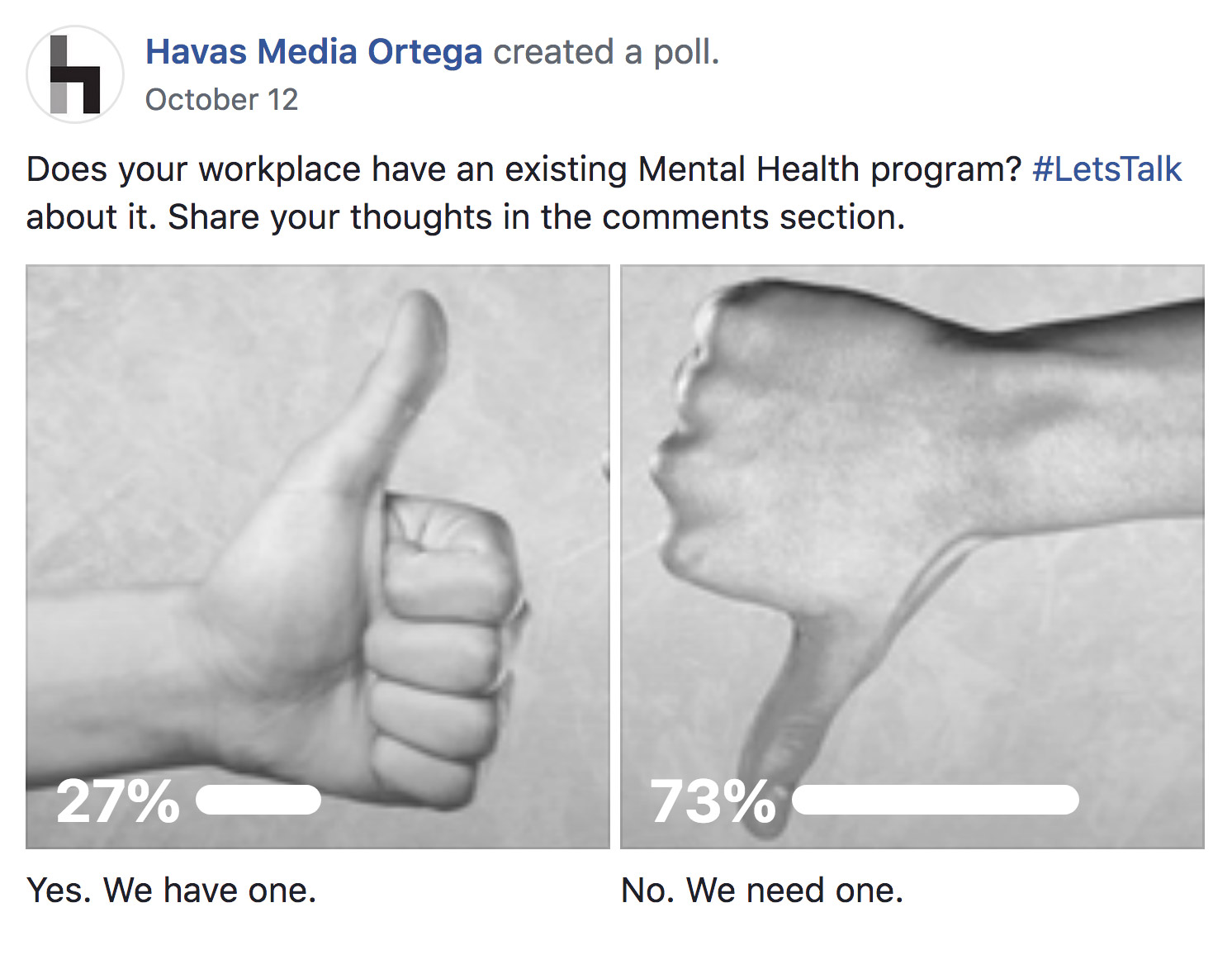 A screenshot of a Facebook poll asking: Does your workplace have an existing Mental Health program? 27% of respondents say they have one. 73% say they don't have one in the workplace.